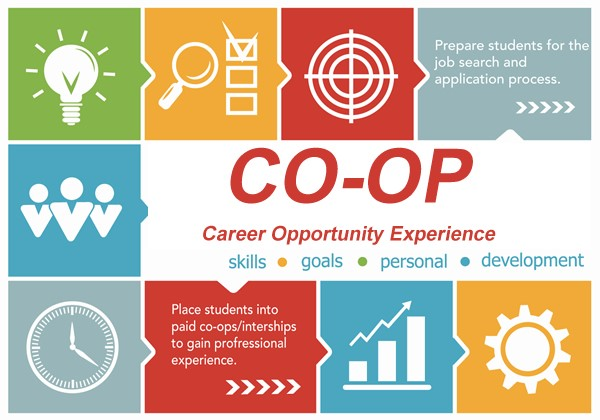 Co-op for Students